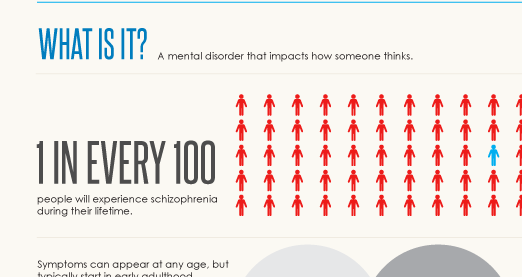 Capture_Schizophrenia_Infographic.png__850×3480_